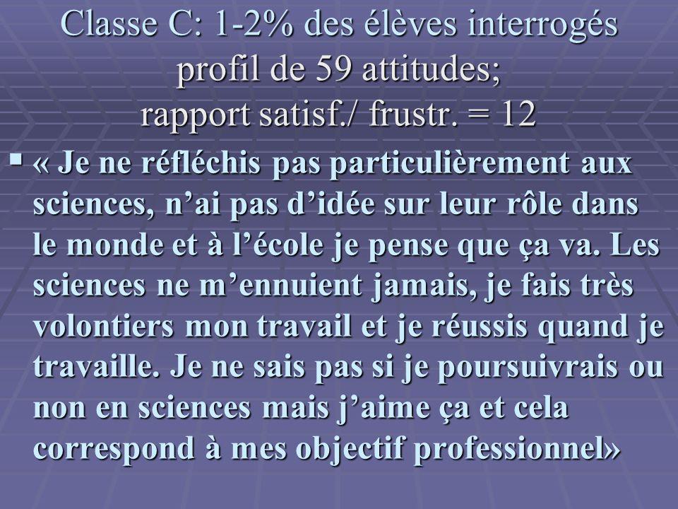 Classe C: 1-2% des élèves interrogés profil de 59 attitudes; rapport satisf./ frustr.