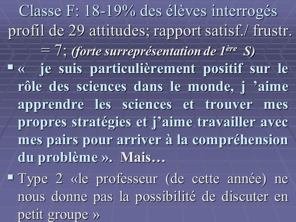 Classe F: 18-19% des élèves interrogés profil de 29 attitudes; rapport satisf./ frustr.