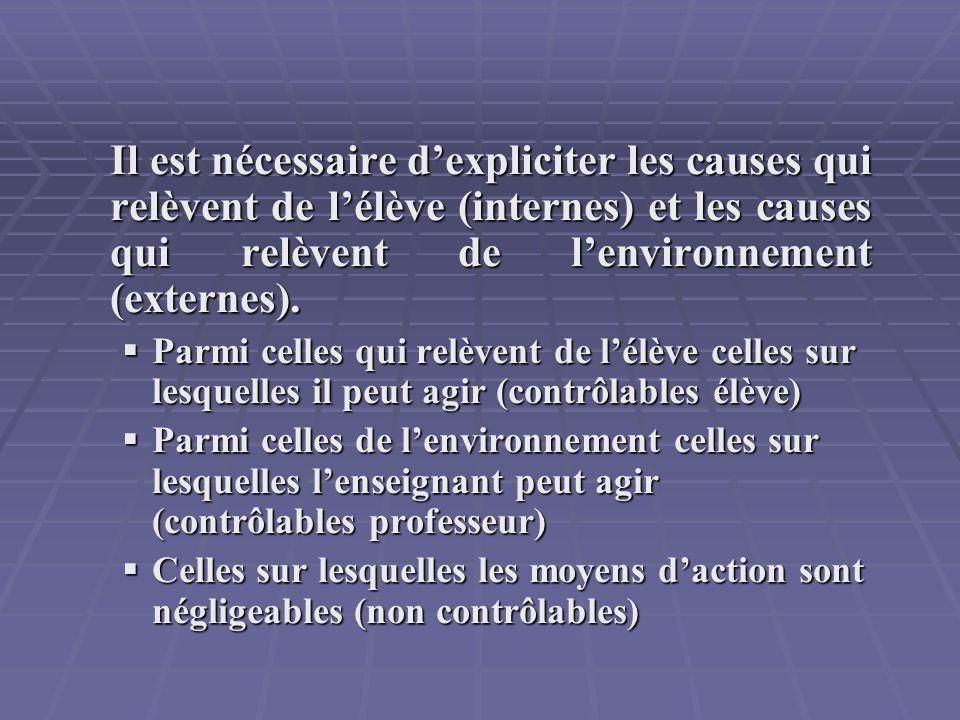 Il est nécessaire dexpliciter les causes qui relèvent de lélève (internes) et les causes qui relèvent de lenvironnement (externes).