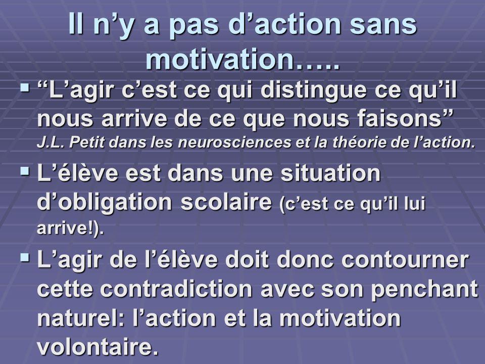 ….Interviennent aussi dans la régulation de la motivation 2.