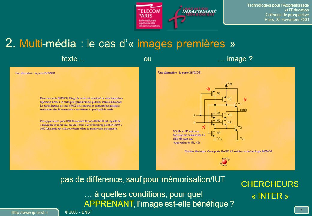 Technologies pour lApprentissage et lEducation Colloque de prospective Paris, 25 novembre 2003 Http://www.ip.enst.fr 4 © 2003 - ENST 2.