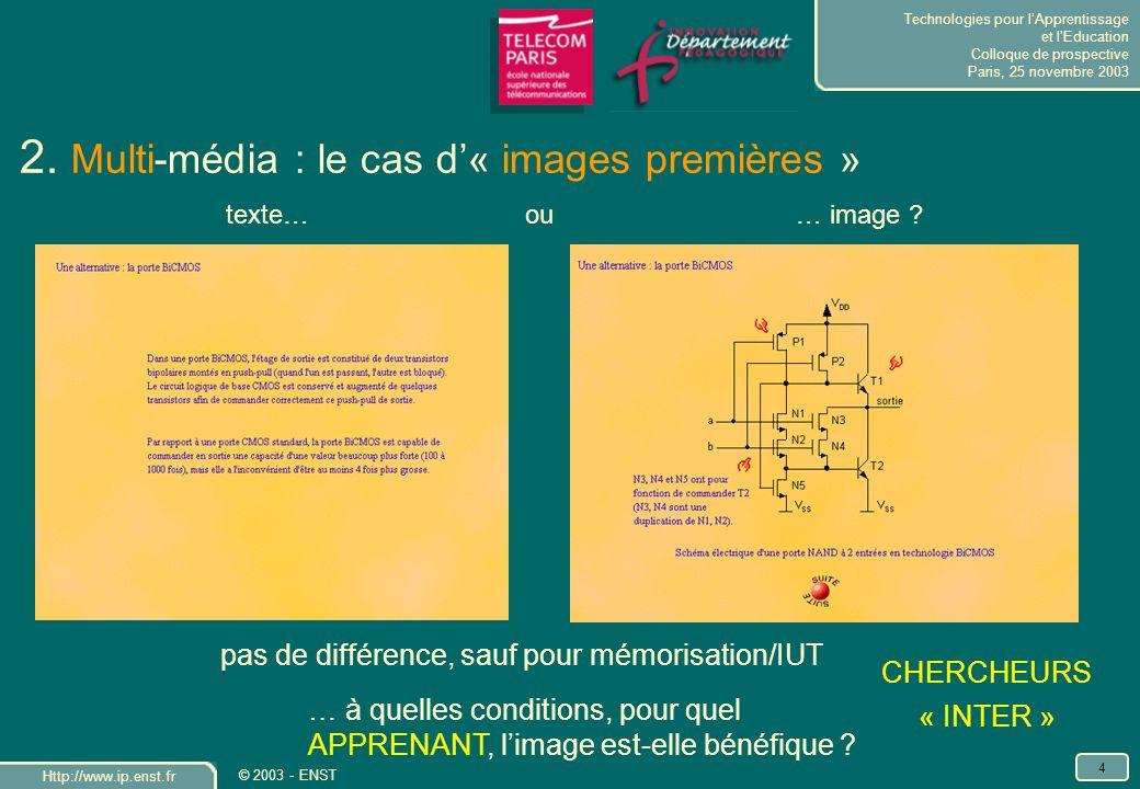 Technologies pour lApprentissage et lEducation Colloque de prospective Paris, 25 novembre 2003 Http://www.ip.enst.fr 5 © 2003 - ENST 2.