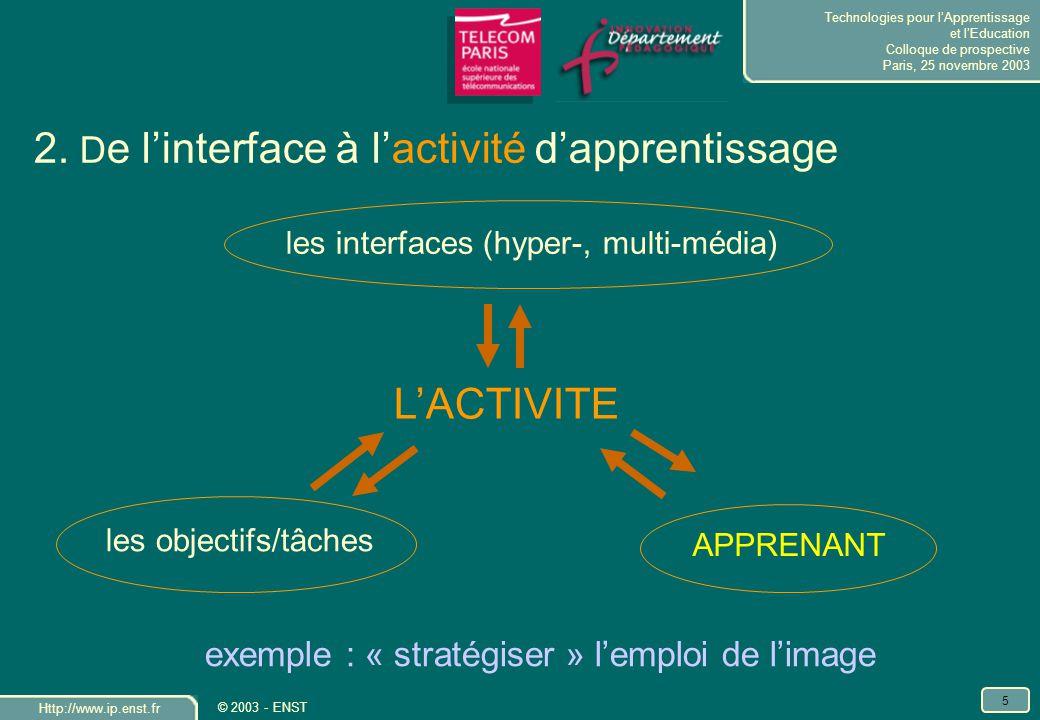 Technologies pour lApprentissage et lEducation Colloque de prospective Paris, 25 novembre 2003 Http://www.ip.enst.fr 6 © 2003 - ENST 3.