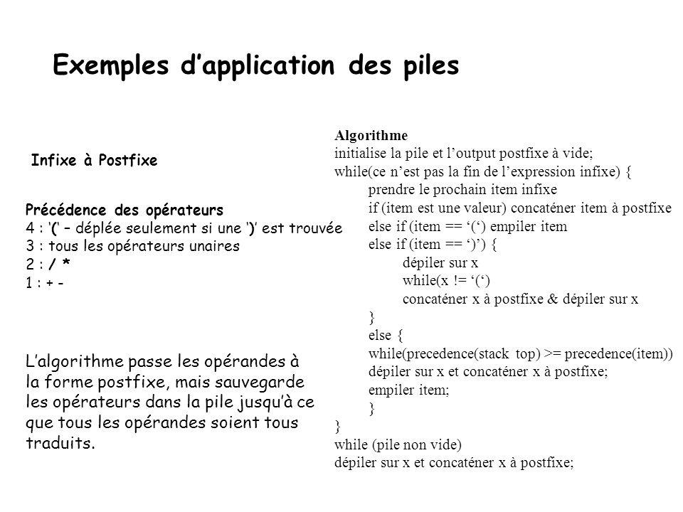 Infixe à Postfixe Algorithme initialise la pile et loutput postfixe à vide; while(ce nest pas la fin de lexpression infixe) { prendre le prochain item infixe if (item est une valeur) concaténer item à postfixe else if (item == () empiler item else if (item == )) { dépiler sur x while(x != () concaténer x à postfixe & dépiler sur x } else { while(precedence(stack top) >= precedence(item)) dépiler sur x et concaténer x à postfixe; empiler item; } while (pile non vide) dépiler sur x et concaténer x à postfixe; Bien entendu la notation postfixe ne sera pas dune grande utilité sil nexistait pas un algorithme simple pour convertir une expression infixe en une expression postfixe.