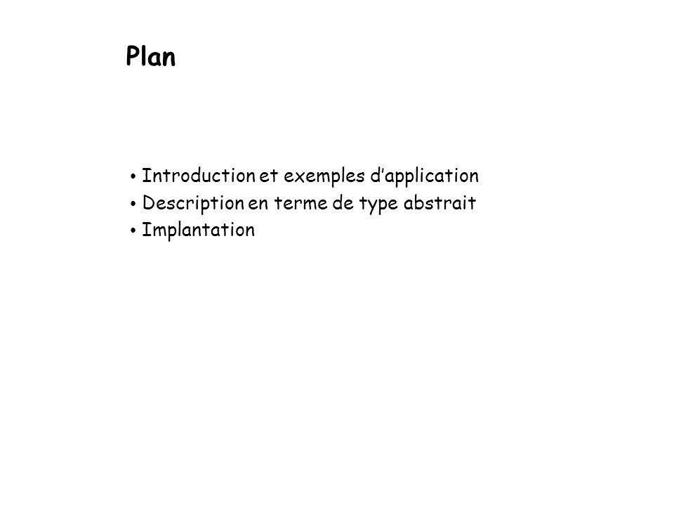 Plan Introduction et exemples dapplication Description en terme de type abstrait Implantation