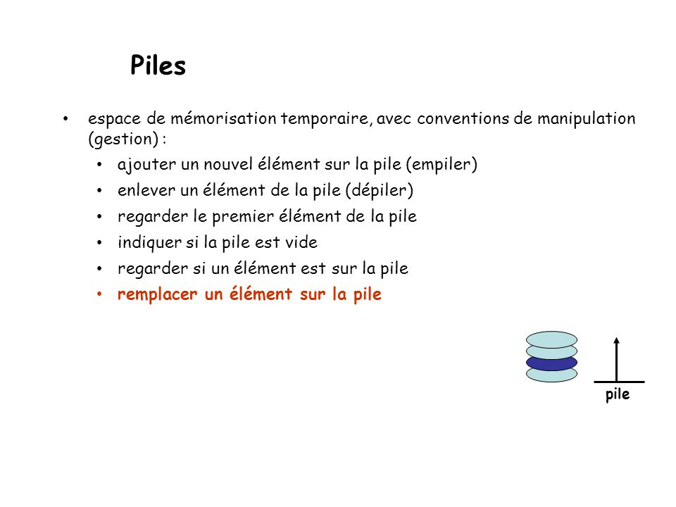 Piles espace de mémorisation temporaire, avec conventions de manipulation (gestion) : ajouter un nouvel élément sur la pile (empiler) enlever un élément de la pile (dépiler) regarder le premier élément de la pile indiquer si la pile est vide regarder si un élément est sur la pile remplacer un élément sur la pile pile