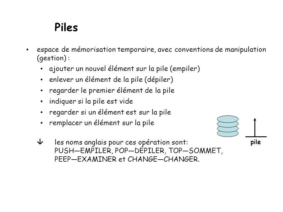 espace de mémorisation temporaire, avec conventions de manipulation (gestion) : ajouter un nouvel élément sur la pile (empiler) enlever un élément de la pile (dépiler) regarder le premier élément de la pile indiquer si la pile est vide regarder si un élément est sur la pile remplacer un élément sur la pile pile Piles