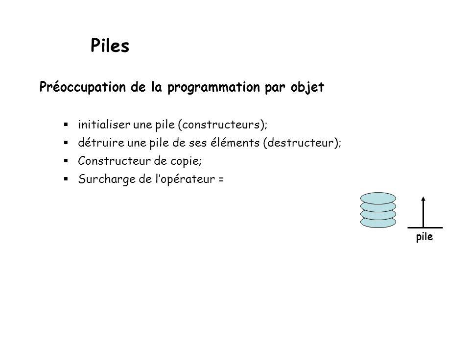 espace de mémorisation temporaire, avec conventions de manipulation (gestion) : ajouter un nouvel élément sur la pile (empiler) enlever un élément de la pile (dépiler) regarder le premier élément de la pile indiquer si la pile est vide regarder si un élément est sur la pile remplacer un élément sur la pile les noms anglais pour ces opération sont: PUSHEMPILER, POPDÉPILER, TOPSOMMET, PEEPEXAMINER et CHANGECHANGER.