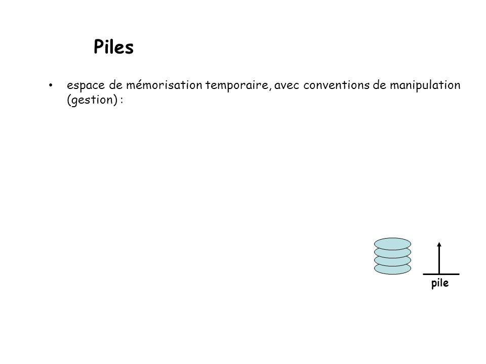Piles Spécification Une pile est une structure de données abstraite contenant des éléments homogènes (de type non précisé) à 1 point daccès et permettant dajouter une valeur à la pile (empiler ou push); de lire la dernière valeur ajoutée ; denlever la dernière valeur ajoutée (dépiler ou pop); de tester si la pile est vide.