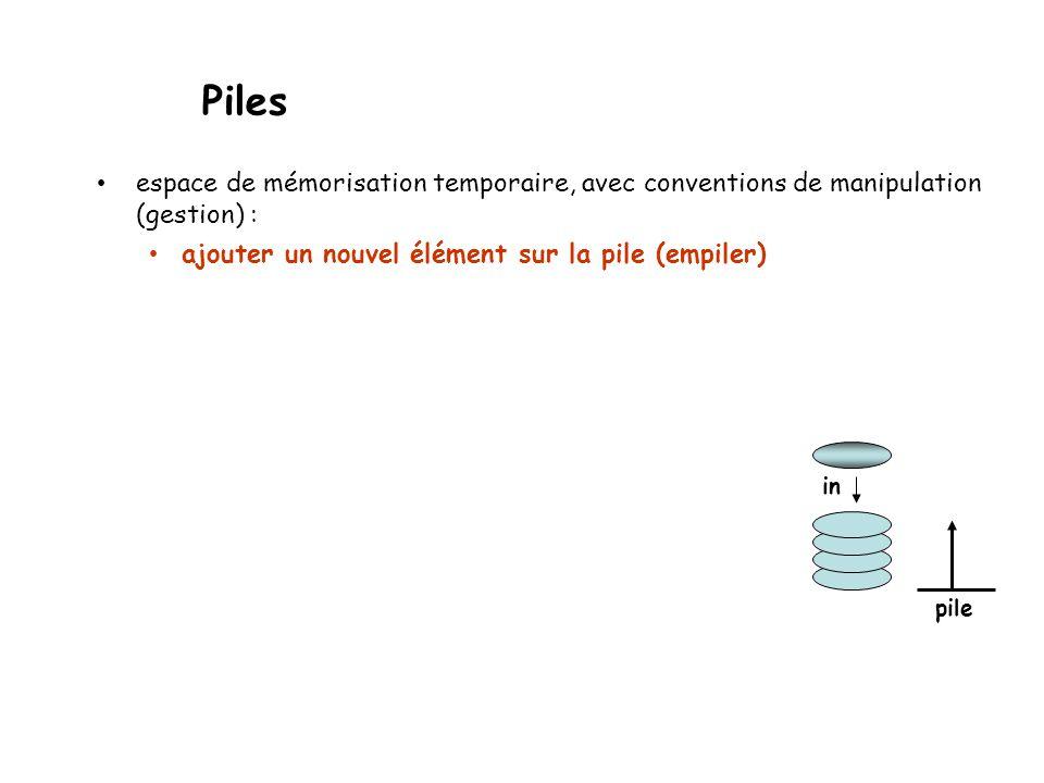 Piles espace de mémorisation temporaire, avec conventions de manipulation (gestion) : ajouter un nouvel élément sur la pile (empiler) enlever un élément de la pile (dépiler) regarder le premier élément de la pile indiquer si la pile est vide vérifier si un élément est sur la pile pile .