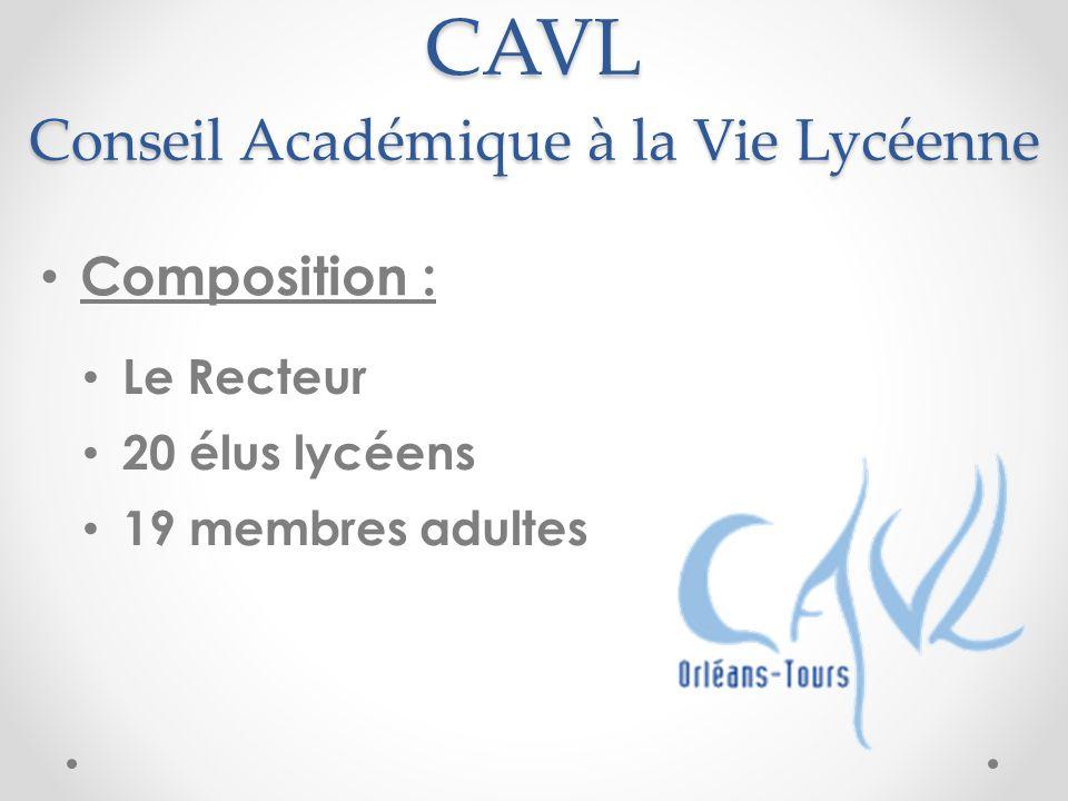 CAVL Conseil Académique à la Vie Lycéenne Composition : Le Recteur 20 élus lycéens 19 membres adultes