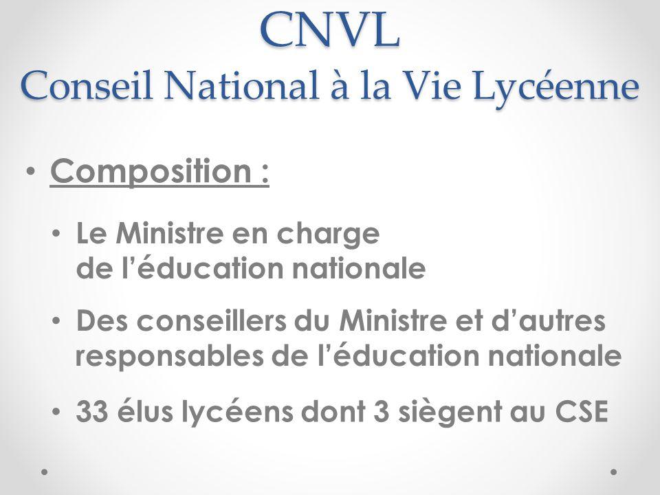 CNVL Conseil National à la Vie Lycéenne Composition : Le Ministre en charge de léducation nationale Des conseillers du Ministre et dautres responsable