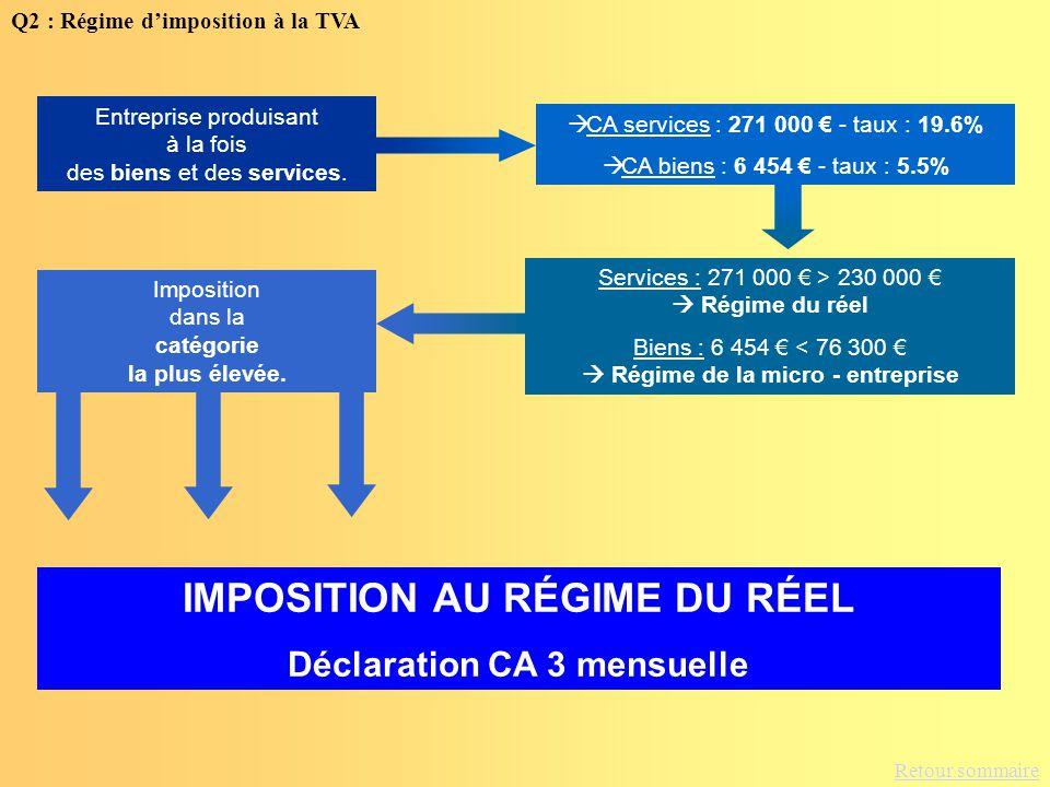 Retour sommaire Services : 271 000 > 230 000 Régime du réel Biens : 6 454 < 76 300 Régime de la micro - entreprise Q2 : Régime dimposition à la TVA En