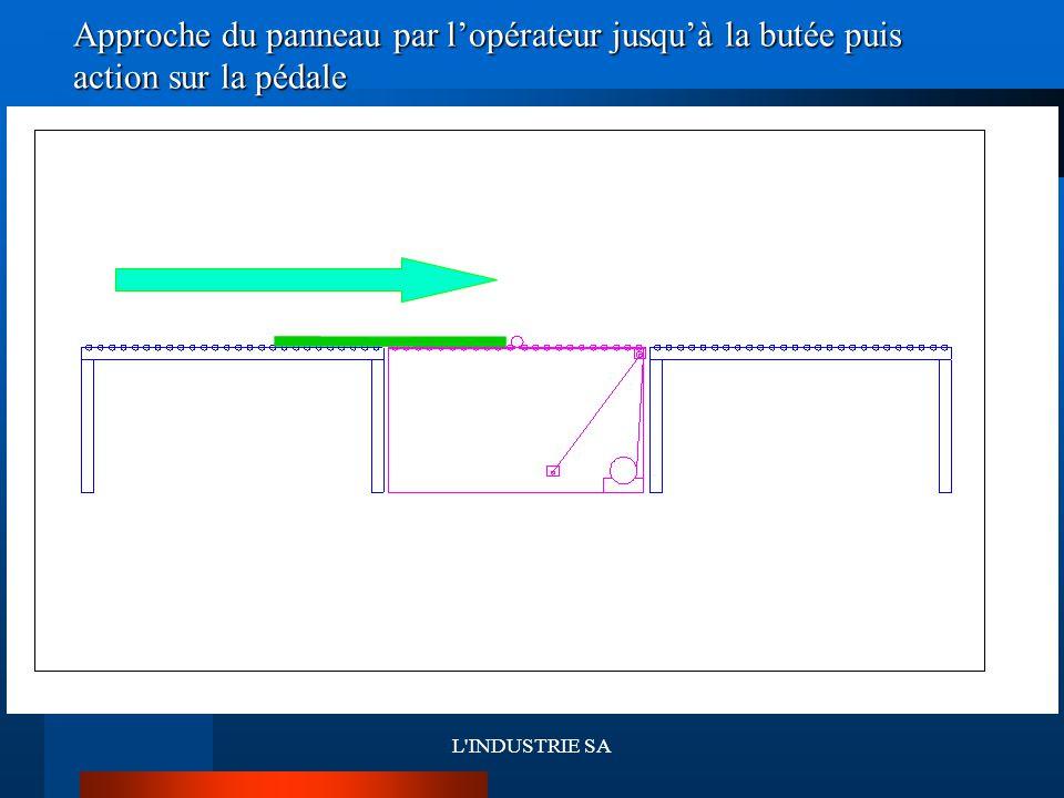 L INDUSTRIE SA Approche du panneau par lopérateur jusquà la butée puis action sur la pédale