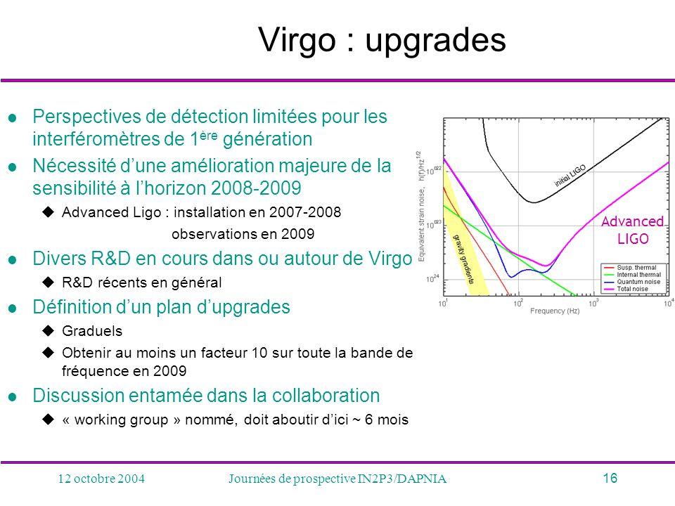 12 octobre 2004Journées de prospective IN2P3/DAPNIA16 Advanced LIGO Virgo : upgrades Perspectives de détection limitées pour les interféromètres de 1