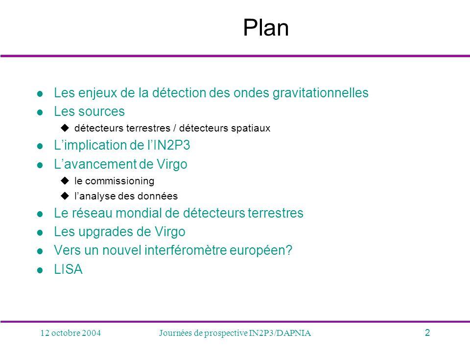 12 octobre 2004Journées de prospective IN2P3/DAPNIA2 Plan Les enjeux de la détection des ondes gravitationnelles Les sources détecteurs terrestres / d