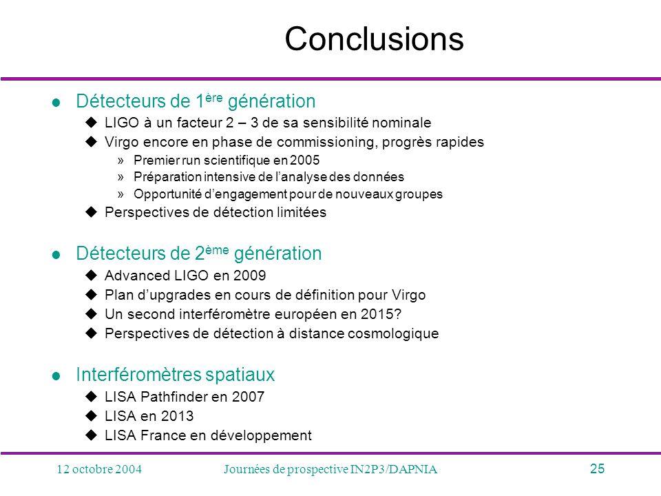 12 octobre 2004Journées de prospective IN2P3/DAPNIA25 Conclusions Détecteurs de 1 ère génération LIGO à un facteur 2 – 3 de sa sensibilité nominale Vi