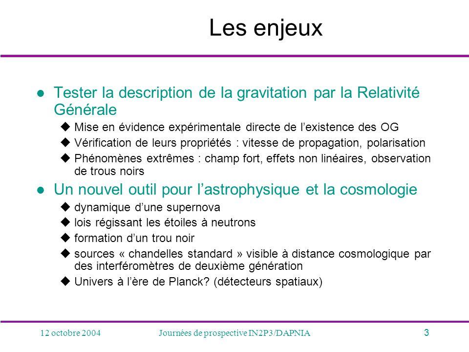 12 octobre 2004Journées de prospective IN2P3/DAPNIA3 Les enjeux Tester la description de la gravitation par la Relativité Générale Mise en évidence ex