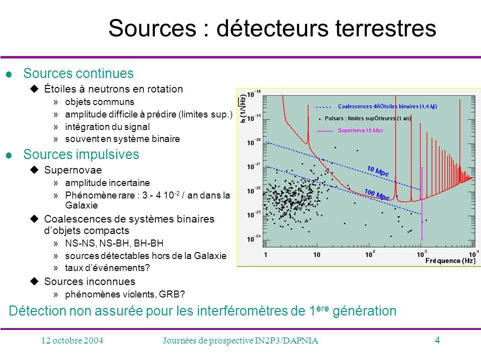 12 octobre 2004Journées de prospective IN2P3/DAPNIA4 Sources : détecteurs terrestres Sources continues Étoiles à neutrons en rotation »objets communs