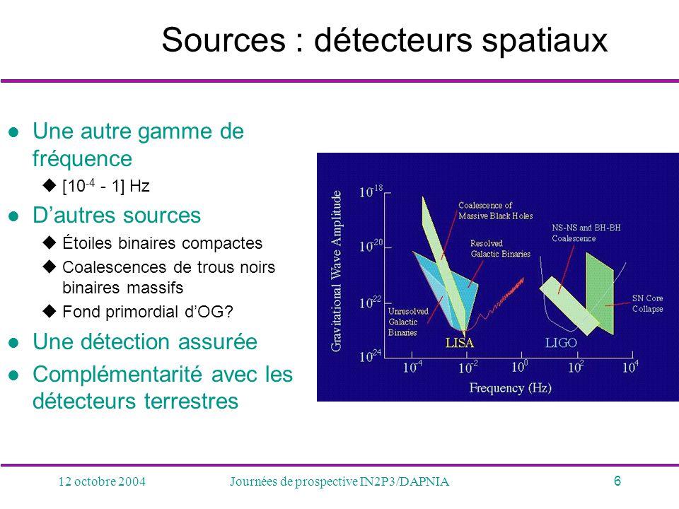 12 octobre 2004Journées de prospective IN2P3/DAPNIA6 Sources : détecteurs spatiaux Une autre gamme de fréquence [10 -4 - 1] Hz Dautres sources Étoiles
