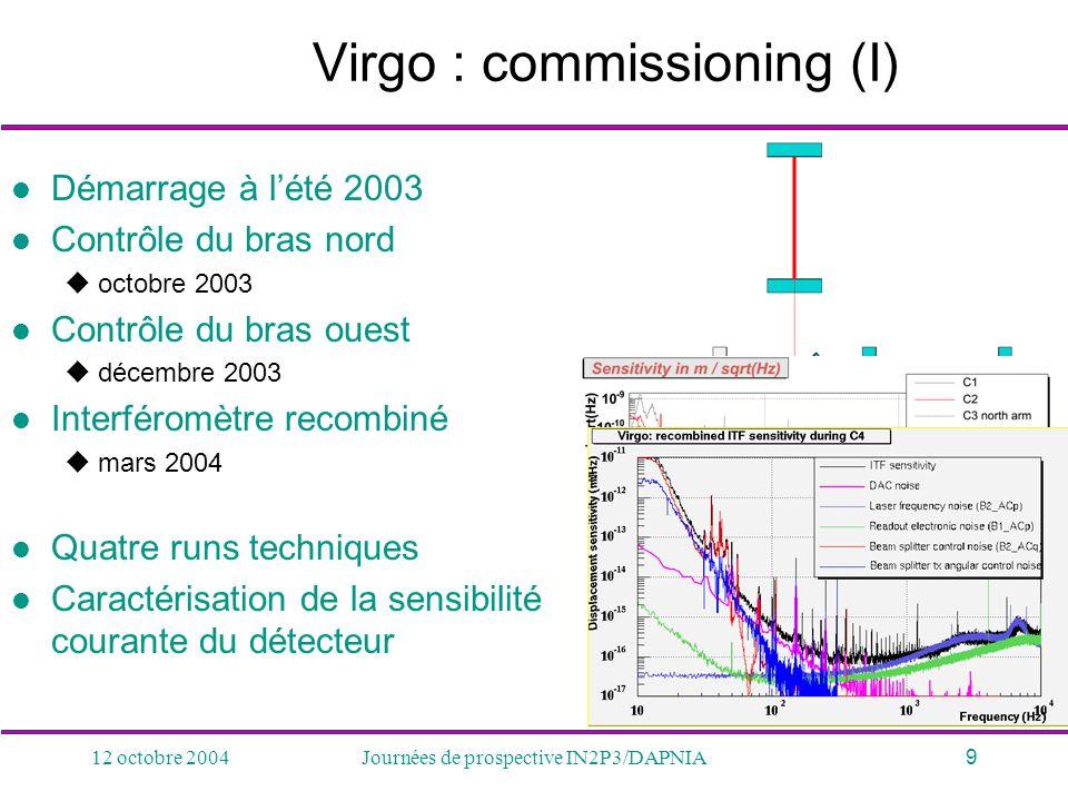 12 octobre 2004Journées de prospective IN2P3/DAPNIA10 Virgo : commissioning (II) Vers un interféromètre recyclé « étape 2 » maîtrisée « étape 3 » maîtrisée étape finale : travail en cours run C5 en mode recyclé en novembre .