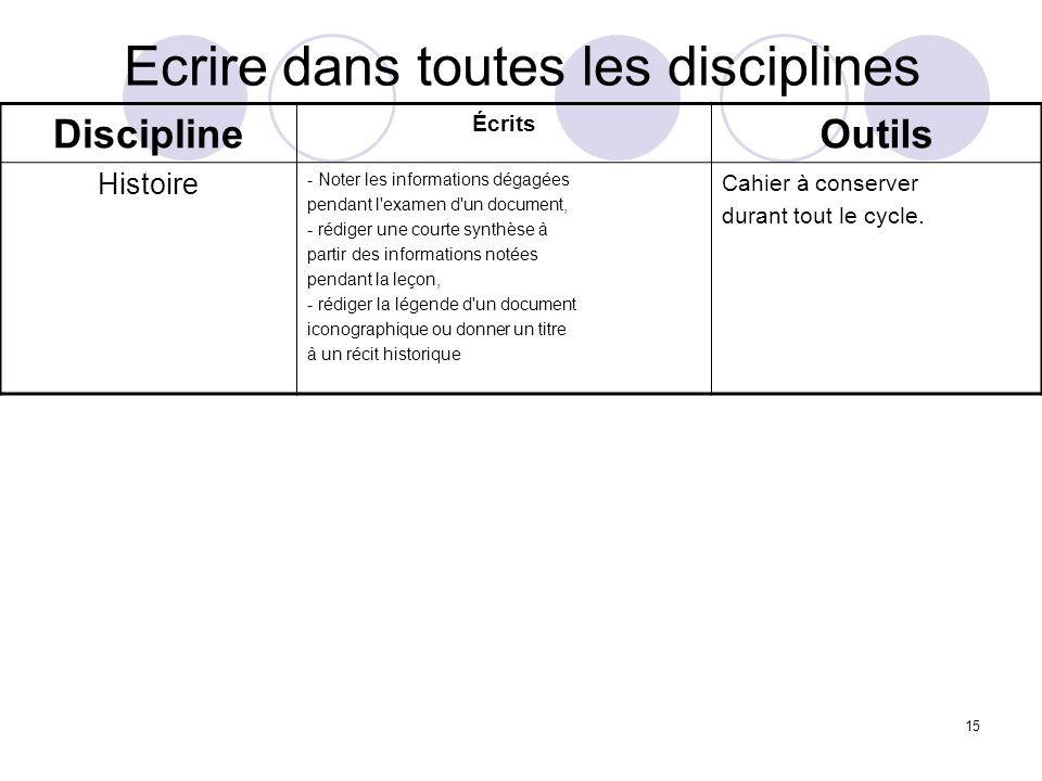 15 Ecrire dans toutes les disciplines Discipline Écrits Outils Histoire - Noter les informations dégagées pendant l'examen d'un document, - rédiger un