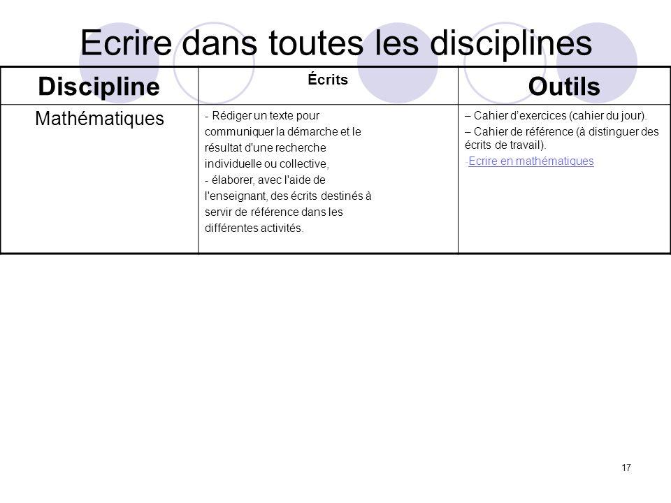 17 Ecrire dans toutes les disciplines Discipline Écrits Outils Mathématiques - Rédiger un texte pour communiquer la démarche et le résultat d'une rech