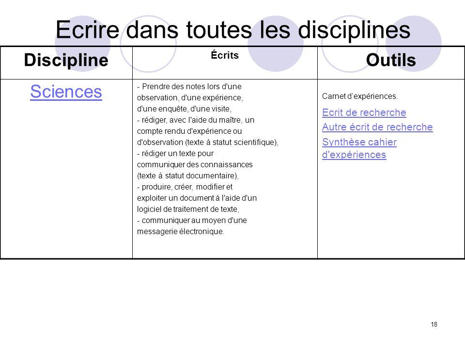 18 Ecrire dans toutes les disciplines Discipline Écrits Outils Sciences - Prendre des notes lors d'une observation, d'une expérience, d'une enquête, d