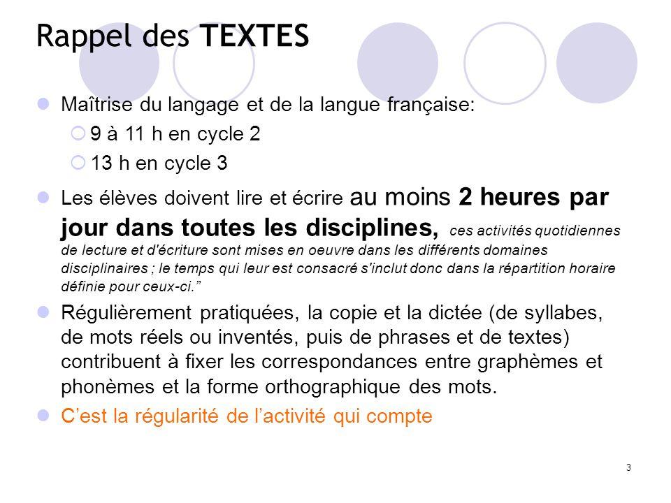3 Rappel des TEXTES Maîtrise du langage et de la langue française: 9 à 11 h en cycle 2 13 h en cycle 3 Les élèves doivent lire et écrire au moins 2 he