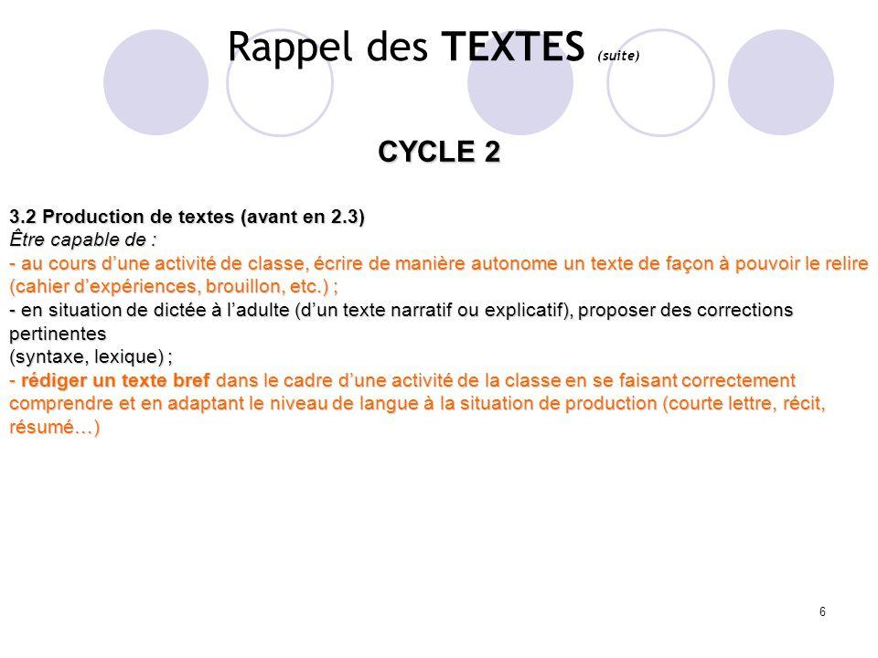 6 Rappel des TEXTES (suite) CYCLE 2 3.2 Production de textes (avant en 2.3) Être capable de : - au cours dune activité de classe, écrire de manière au