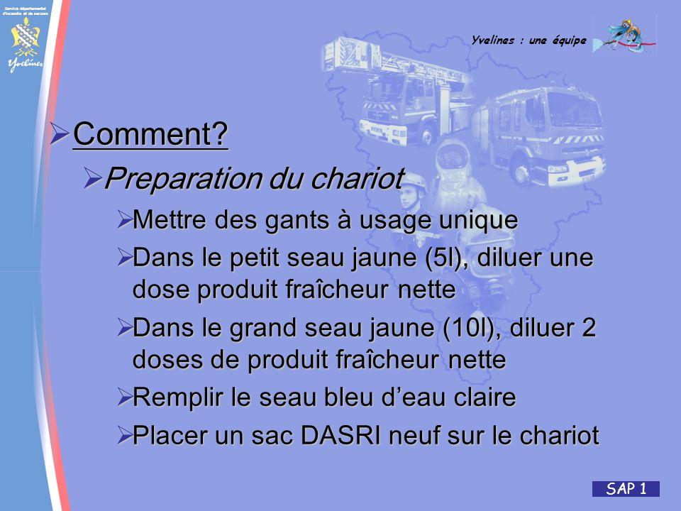 Service départemental d incendie et de secours Yvelines : une équipe SAP 1 Comment.