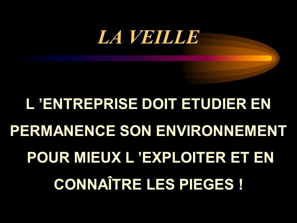 LA VEILLE L ENTREPRISE DOIT ETUDIER EN PERMANENCE SON ENVIRONNEMENT POUR MIEUX L EXPLOITER ET EN CONNAÎTRE LES PIEGES !