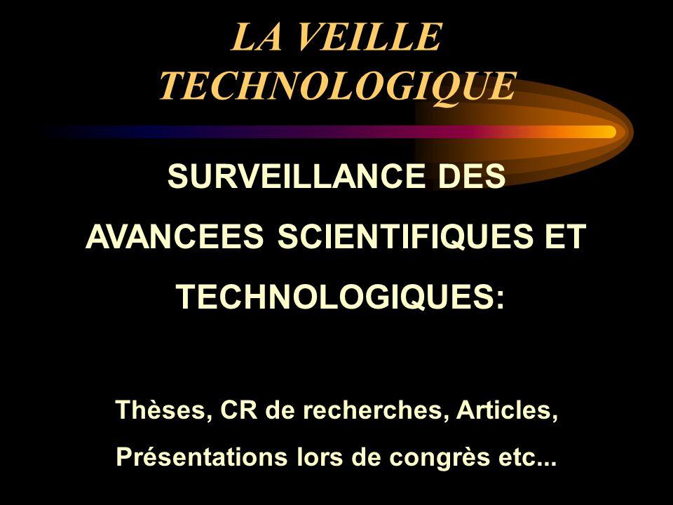 LA VEILLE TECHNOLOGIQUE SURVEILLANCE DES AVANCEES SCIENTIFIQUES ET TECHNOLOGIQUES: Thèses, CR de recherches, Articles, Présentations lors de congrès etc...