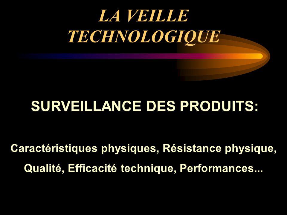 LA VEILLE TECHNOLOGIQUE SURVEILLANCE DES PRODUITS: Caractéristiques physiques, Résistance physique, Qualité, Efficacité technique, Performances...