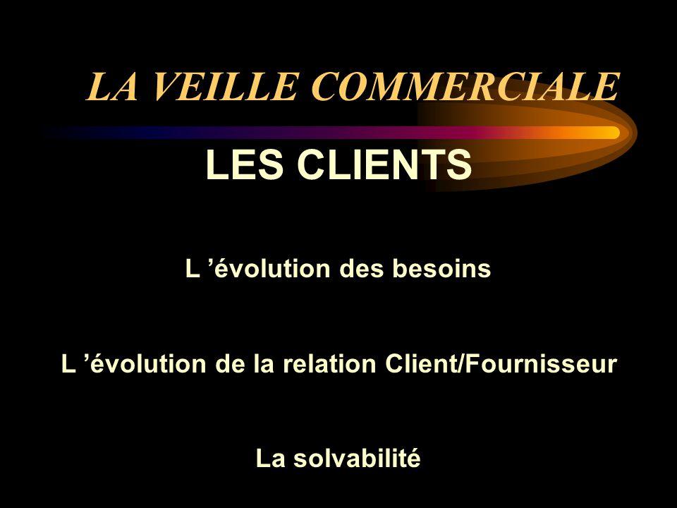 LA VEILLE COMMERCIALE LES CLIENTS L évolution des besoins L évolution de la relation Client/Fournisseur La solvabilité
