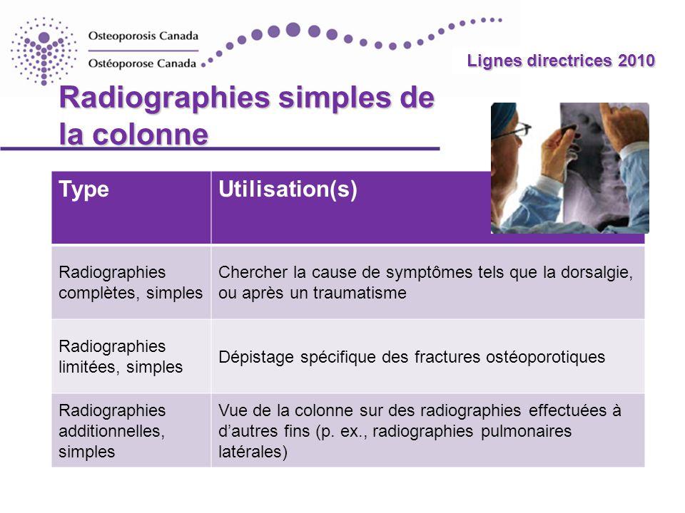 2010 Guidelines Lignes directrices 2010 Radiographies simples de la colonne TypeUtilisation(s) Radiographies complètes, simples Chercher la cause de s