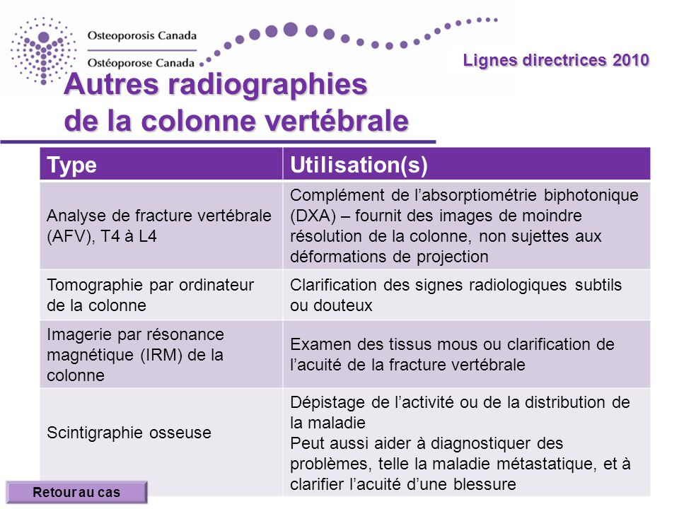 2010 Guidelines Lignes directrices 2010 Autres radiographies de la colonne vertébrale TypeUtilisation(s) Analyse de fracture vertébrale (AFV), T4 à L4
