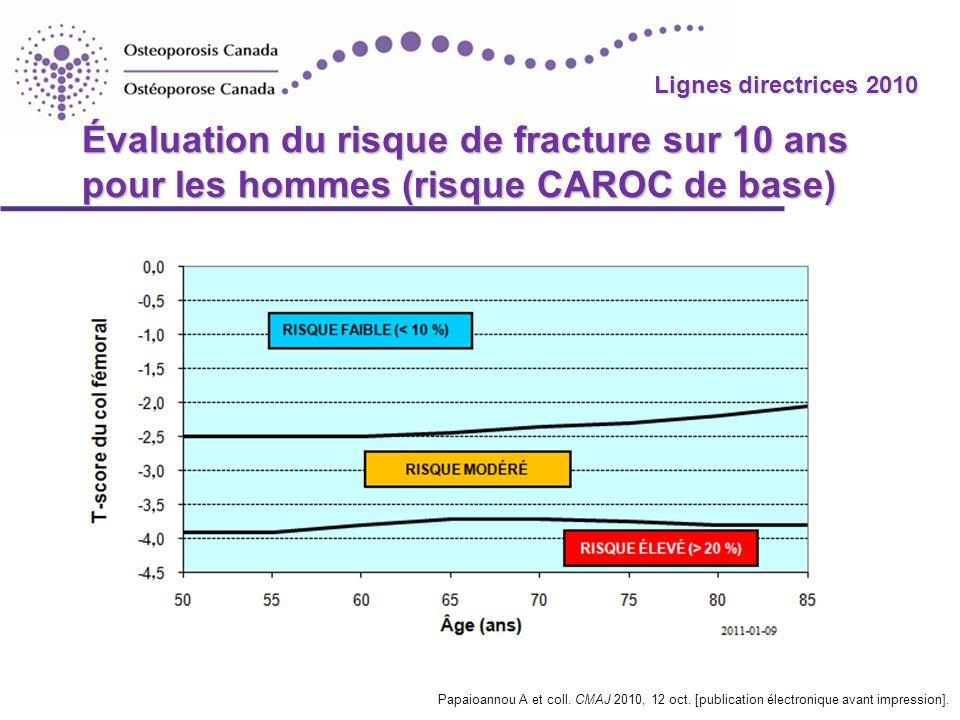 2010 Guidelines Évaluation du risque de fracture sur 10 ans pour les hommes (risque CAROC de base) Papaioannou A et coll. CMAJ 2010, 12 oct. [publicat