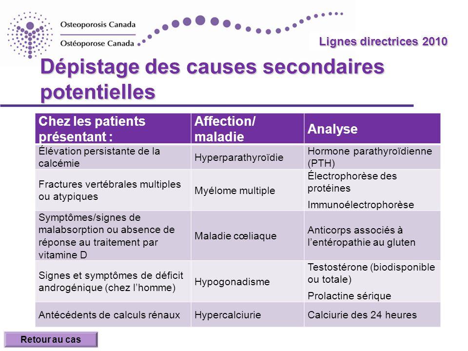 2010 Guidelines Lignes directrices 2010 Dépistage des causes secondaires potentielles Chez les patients présentant : Affection/ maladie Analyse Élévat