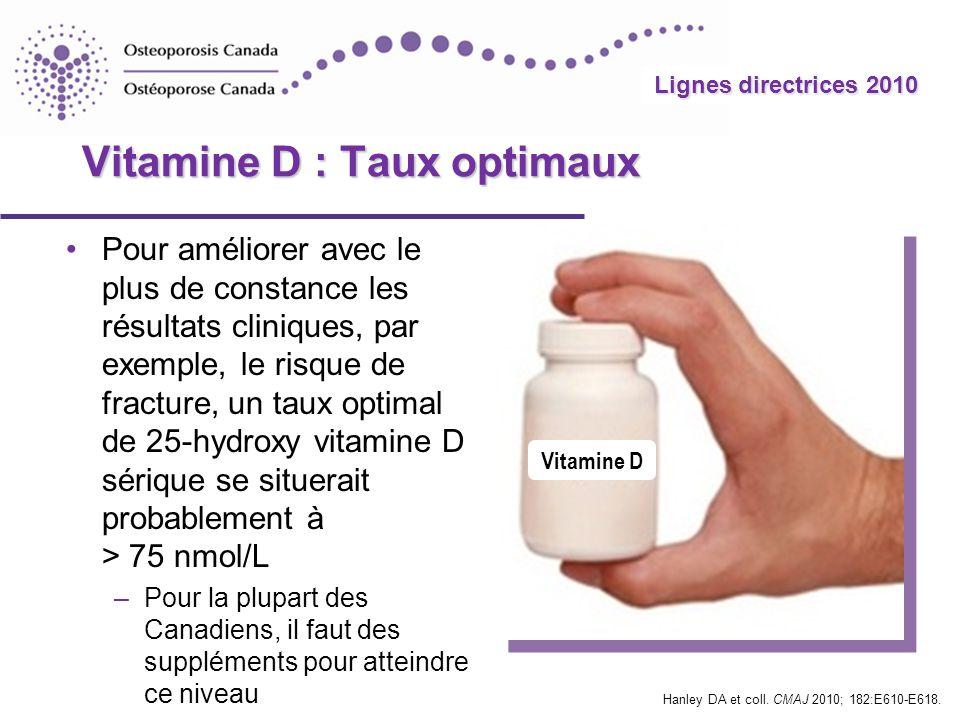 2010 Guidelines Vitamine D : Taux optimaux Pour améliorer avec le plus de constance les résultats cliniques, par exemple, le risque de fracture, un ta
