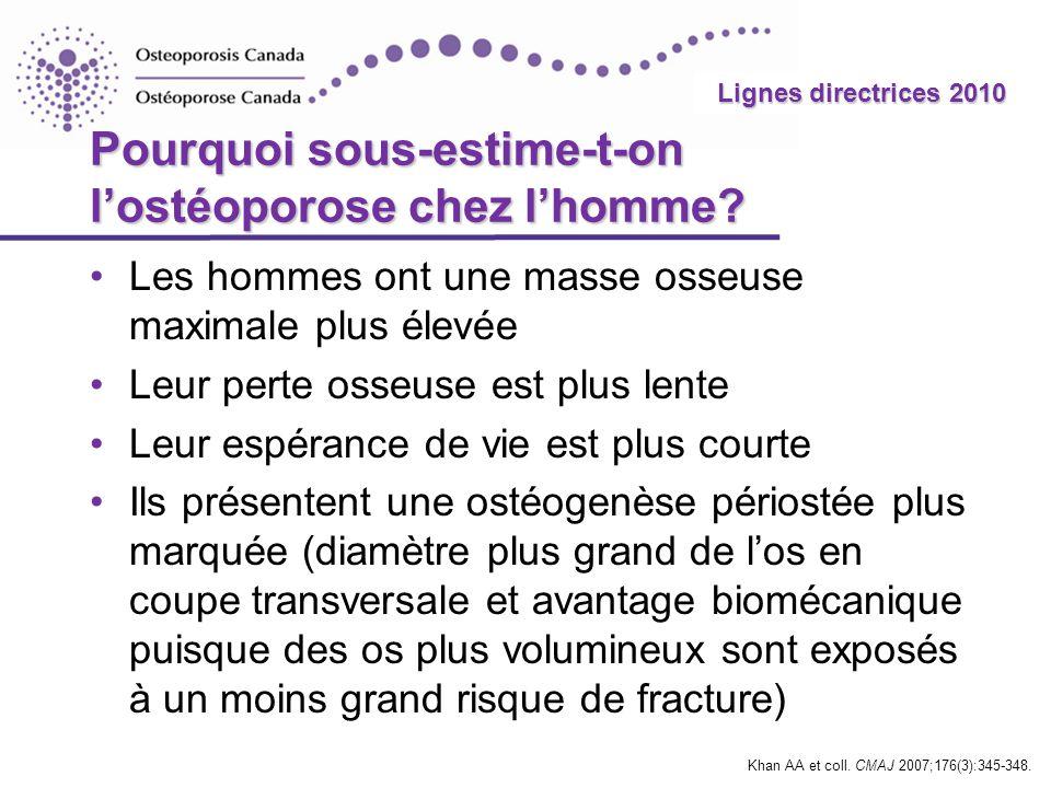 2010 Guidelines Lignes directrices 2010 Pourquoi sous-estime-t-on lostéoporose chez lhomme? Les hommes ont une masse osseuse maximale plus élevée Leur