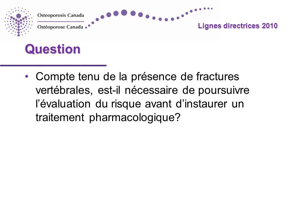 2010 Guidelines Évaluation du risque de fracture Risque modéré (Risque de fracture sur 10 ans 10 % - 20 %) Risque faible (Risque de fracture sur 10 ans < 10 %) La radiographie thoracolombaire latérale (T4- L4) ou lanalyse de fracture vertébrale (AFV) peuvent guider la prise de décision en révélant des fractures vertébrales Risque élevé (Risque de fracture sur 10 ans > 20 % ou antécédents de fracture de fragilisation de la hanche ou de la colonne ou plus dune fracture de fragilisation) Résultats probants avec la pharmacothérapie Toujours tenir compte de la préférence des patients Il est peu probable que ces patients bénéficieraient de la pharmacothérapie Réévaluer le risque dans 5 ans Facteurs qui justifient que lon envisage la pharmacothérapie… Épreuve de DMO initiale Modèle intégratif de prise en charge (suite) Lignes directrices 2010