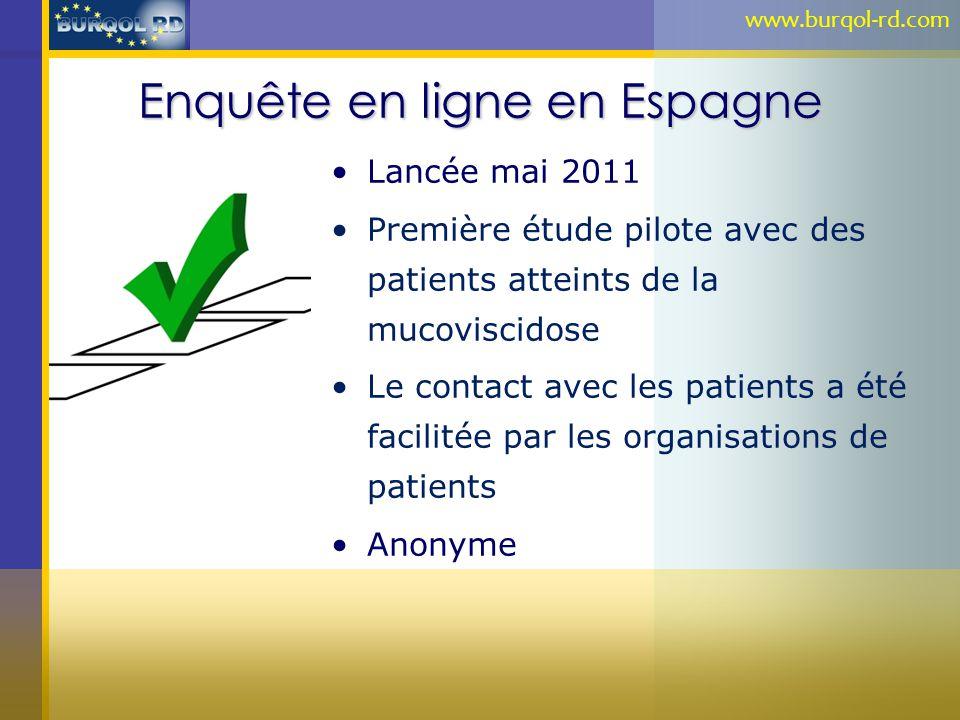Enquête en ligne en Espagne Lancée mai 2011 Première étude pilote avec des patients atteints de la mucoviscidose Le contact avec les patients a été fa