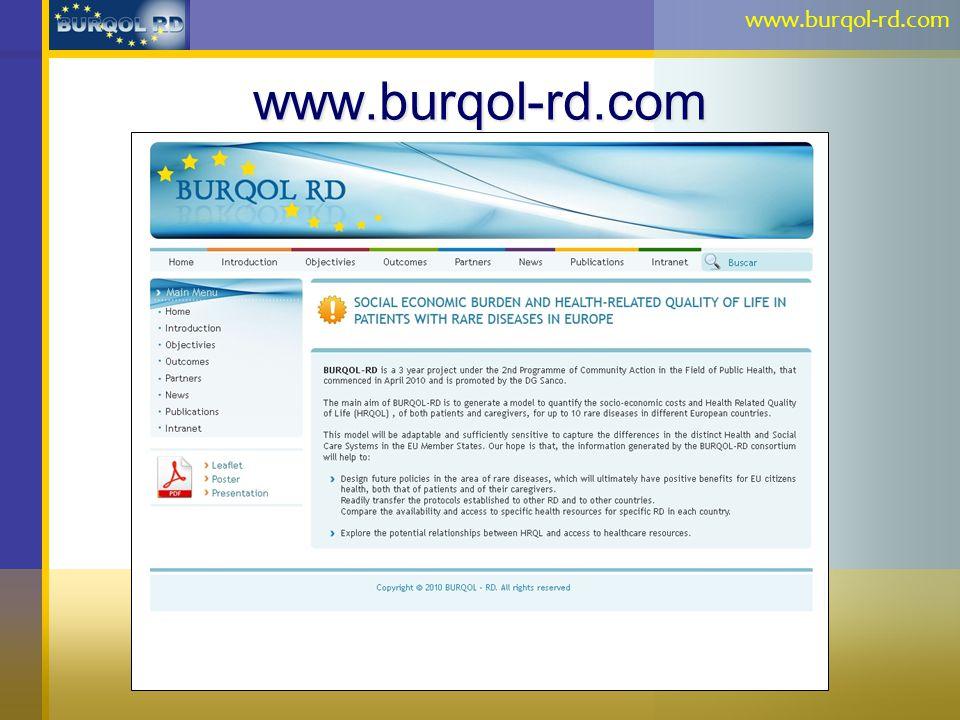 www.burqol-rd.com