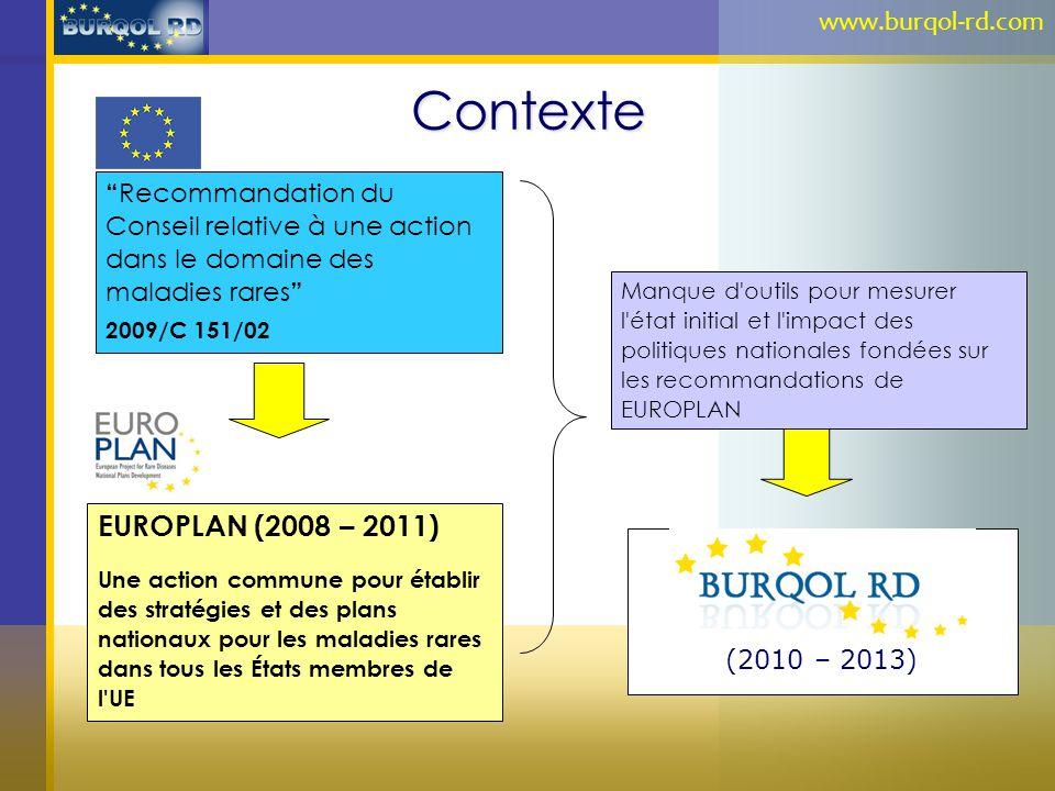 (2010 – 2013) Contexte Recommandation du Conseil relative à une action dans le domaine des maladies rares 2009/C 151/02 EUROPLAN (2008 – 2011) Une act