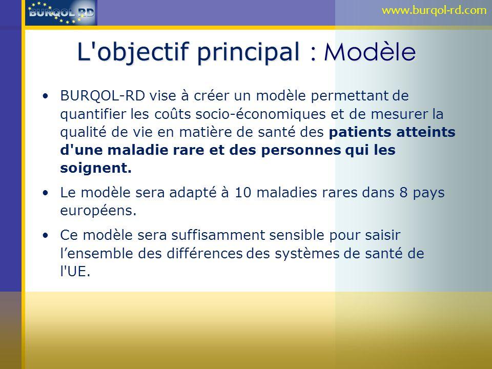 L'objectif principal : Modèle BURQOL-RD vise à créer un modèle permettant de quantifier les coûts socio-économiques et de mesurer la qualité de vie en