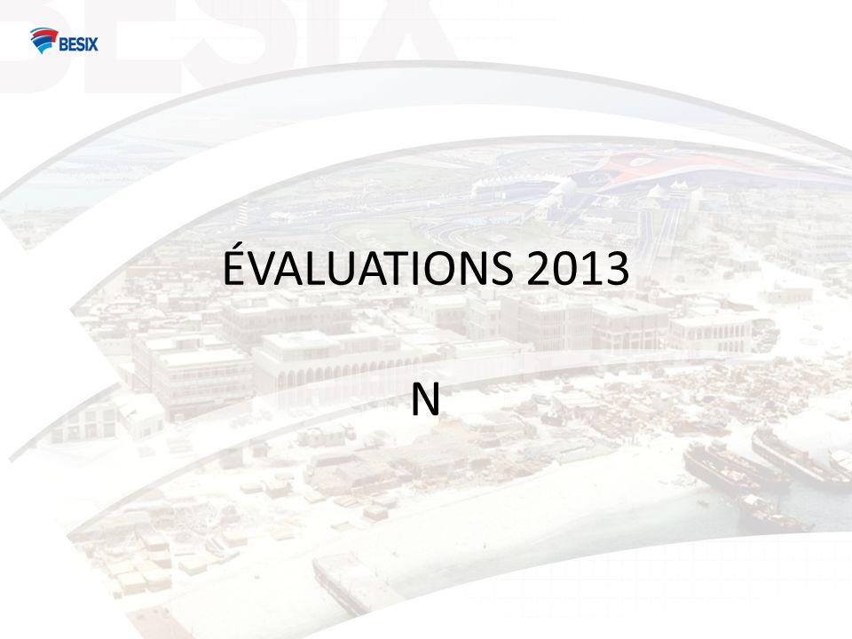 INTRODUCTION Pour plus de détails concernant loutil et le processus dévaluation, merci de visionner notre vidéo de 2011 http://www.besix.com/selfappraisal/n.aspx