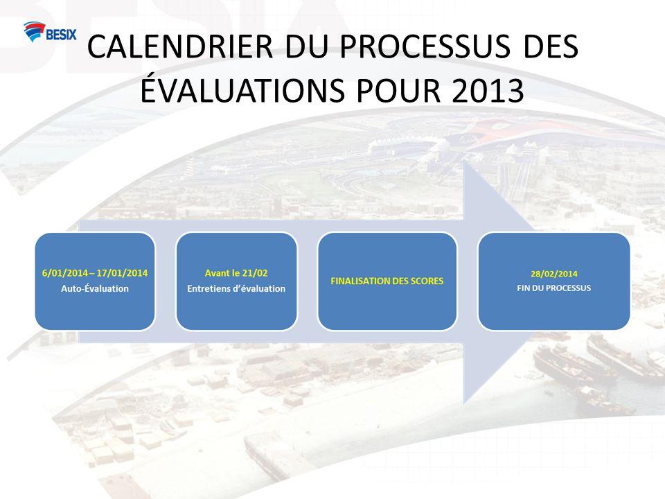DONNEZ UNE DESCRIPTION CONCRÈTE DE CE QUI EST ATTENDU: OBJECTIFS PROFESSIONNELS PERSONNELS ET DE SÉCURITÉ SI APPLICABLE EXPLIQUEZ COMMENT ÉVALUER LA RÉUSSITE DES OBJECTIFS (KPIs, résultats mesurables, etc.) NE VOUS DONNEZ PAS PLUS DE 2 À 4 OBJECTIFS PROFESSIONNELS ET 2 À 3 OBJECTIFS PERSONNELS CERTAINS COLLABORATEURS AYANT UNE FONCTION « PROJECT EXECUTION ET PROJECT MANAGEMENT » DOIVENT DÉCRIRE DES OBJECTIFS DE SÉCURITÉ, CÀD FAIRE UNE DESCRIPTION DE COMMENT AMÉLIORER LA SÉCURITÉ SUR CHANTIER.