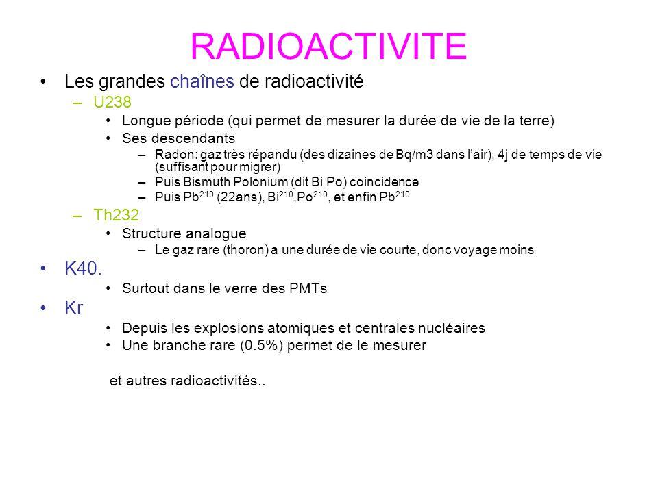 RADIOACTIVITE Les grandes chaînes de radioactivité –U238 Longue période (qui permet de mesurer la durée de vie de la terre) Ses descendants –Radon: ga