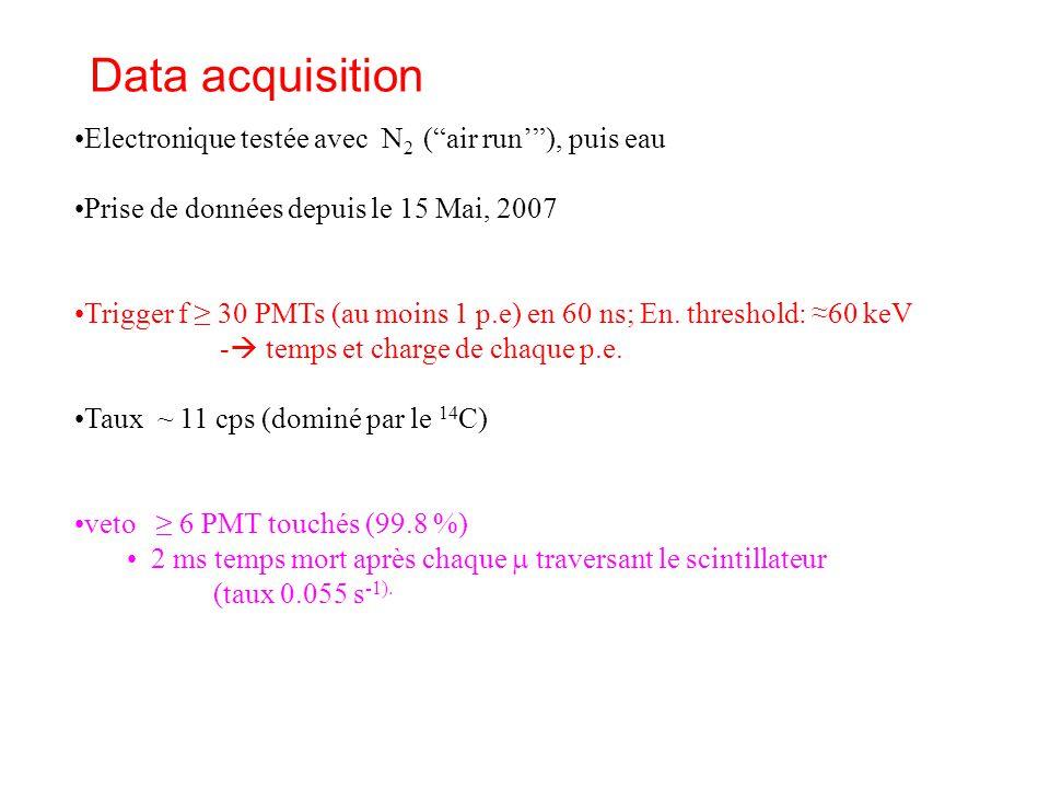 Data acquisition Electronique testée avec N 2 (air run), puis eau Prise de données depuis le 15 Mai, 2007 Trigger f 30 PMTs (au moins 1 p.e) en 60 ns;